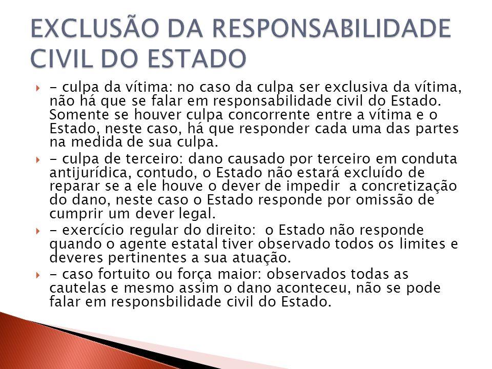 EXCLUSÃO DA RESPONSABILIDADE CIVIL DO ESTADO