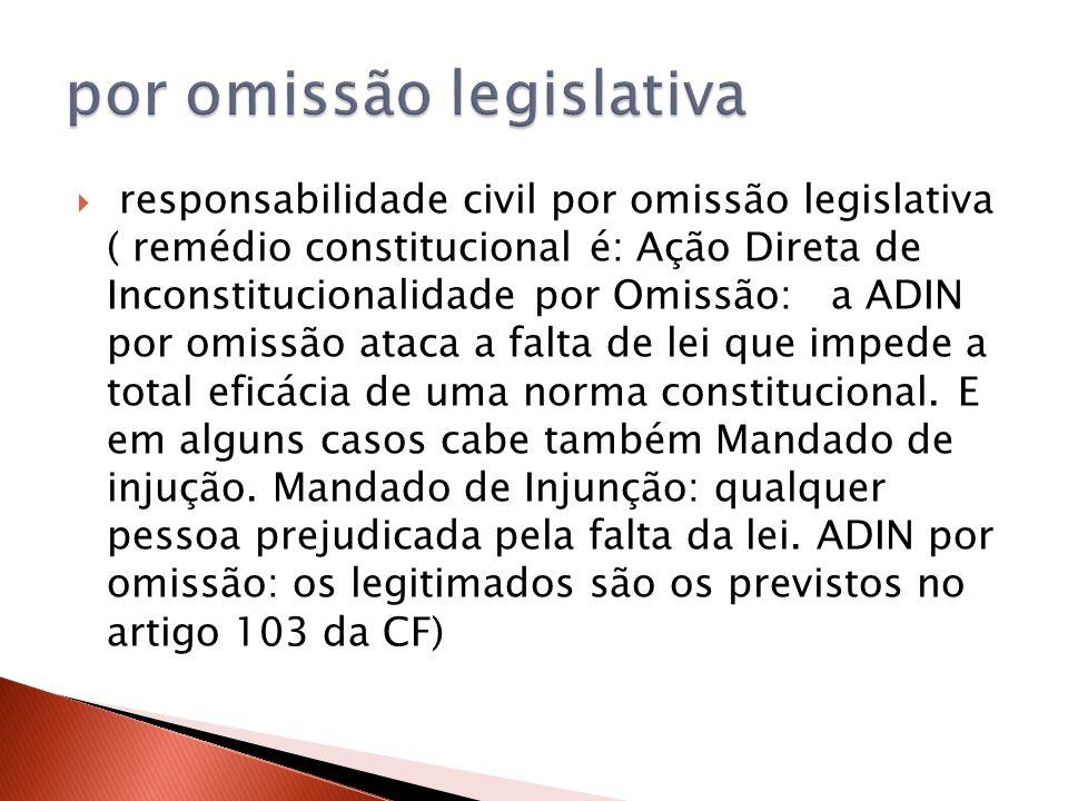 por omissão legislativa