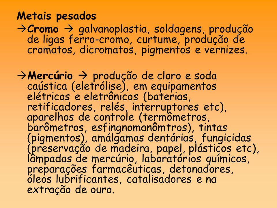 Metais pesados Cromo  galvanoplastia, soldagens, produção de ligas ferro-cromo, curtume, produção de cromatos, dicromatos, pigmentos e vernizes.