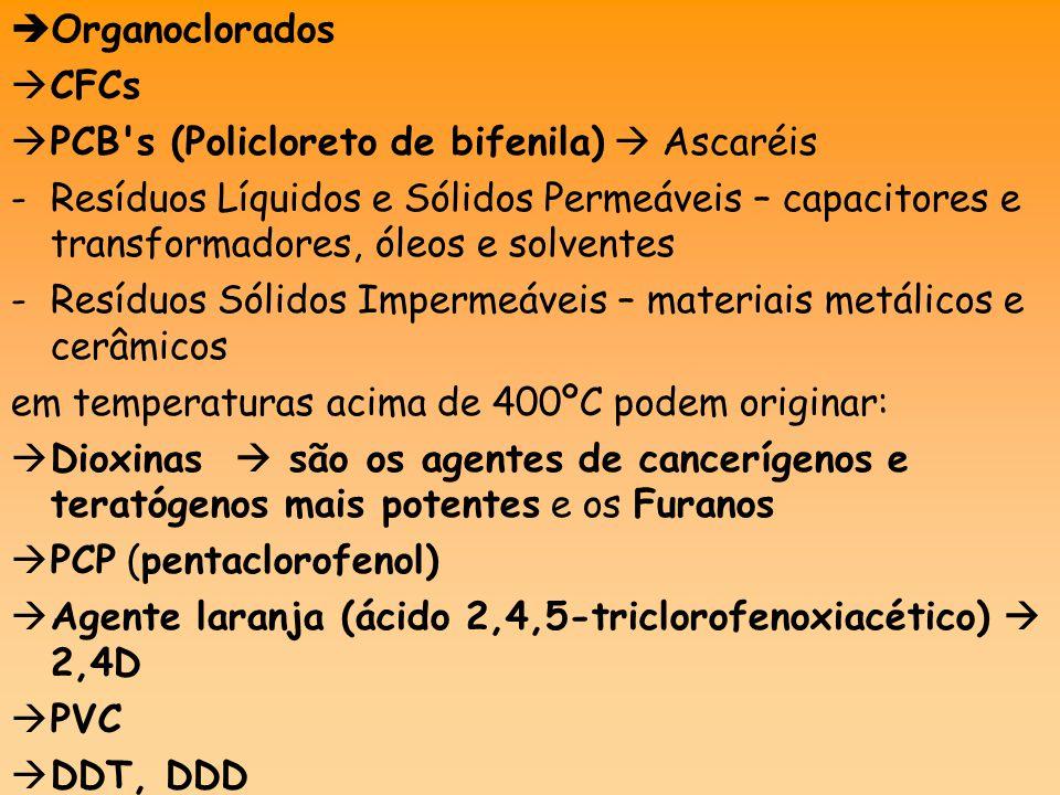 Organoclorados CFCs. PCB s (Policloreto de bifenila)  Ascaréis.