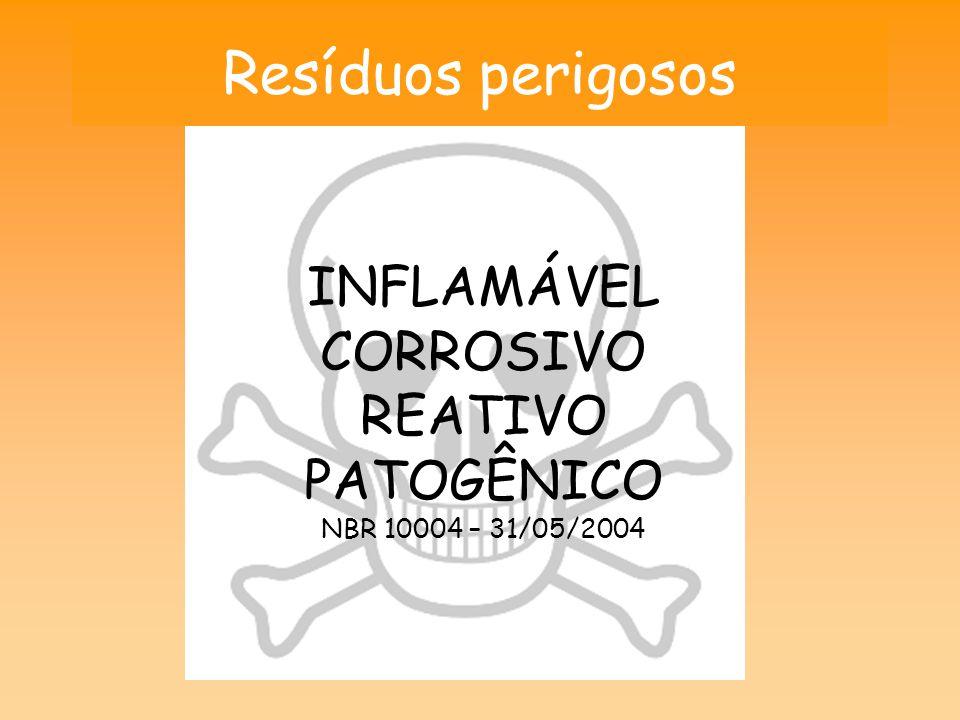 INFLAMÁVEL CORROSIVO REATIVO PATOGÊNICO NBR 10004 – 31/05/2004