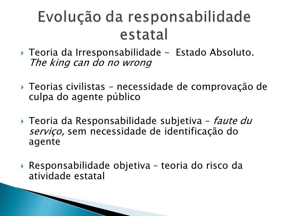 Evolução da responsabilidade estatal