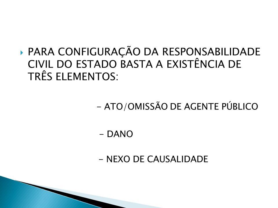 - ATO/OMISSÃO DE AGENTE PÚBLICO