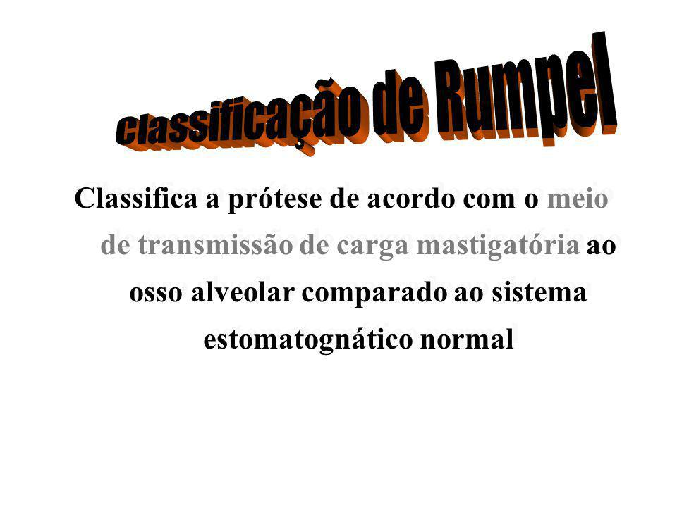 Classificação de Rumpel