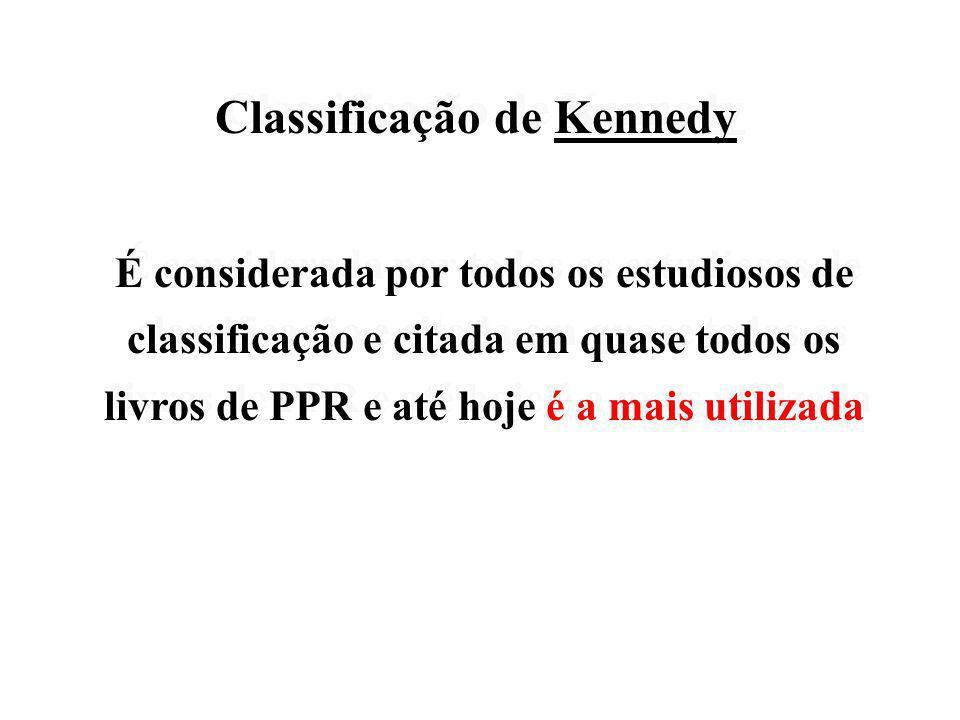 Classificação de Kennedy
