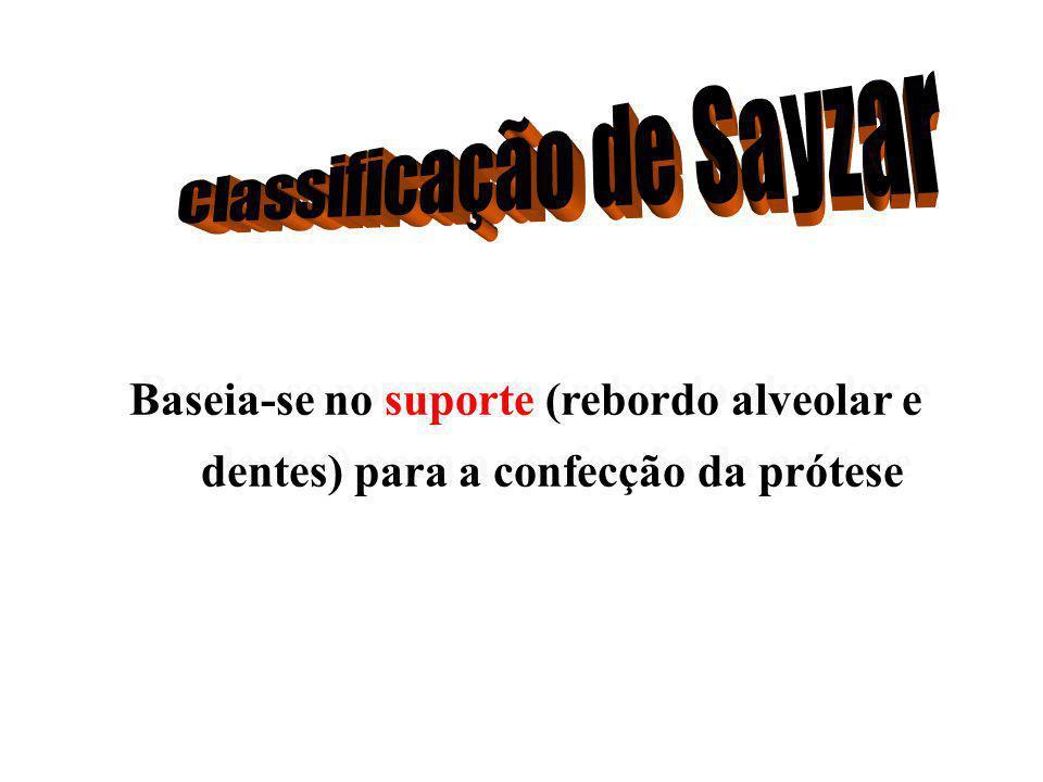 Classificação de Sayzar