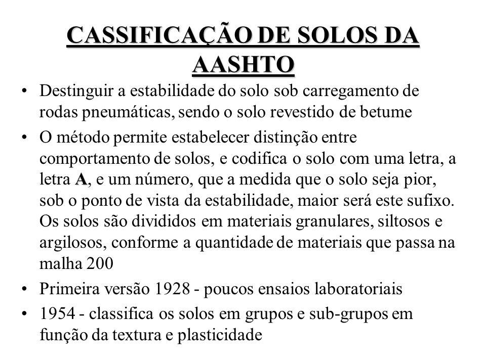 CASSIFICAÇÃO DE SOLOS DA AASHTO