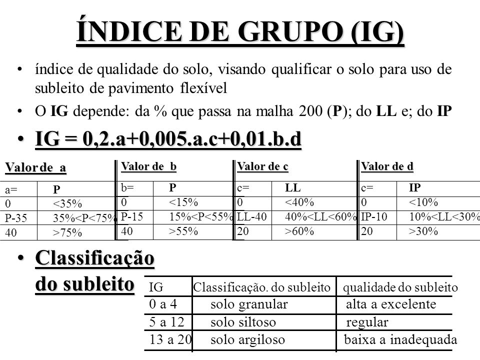ÍNDICE DE GRUPO (IG) IG = 0,2.a+0,005.a.c+0,01.b.d
