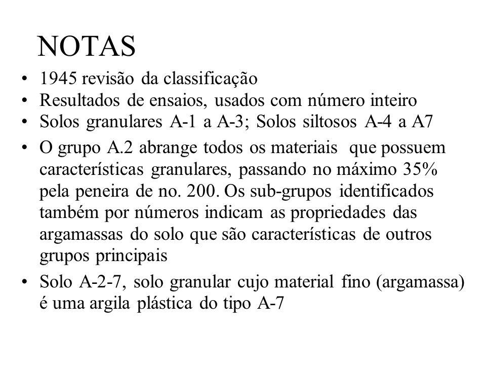 NOTAS 1945 revisão da classificação
