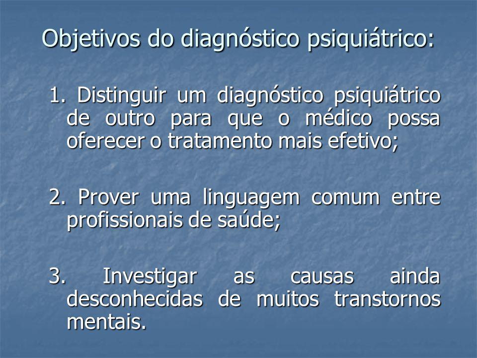 Objetivos do diagnóstico psiquiátrico: