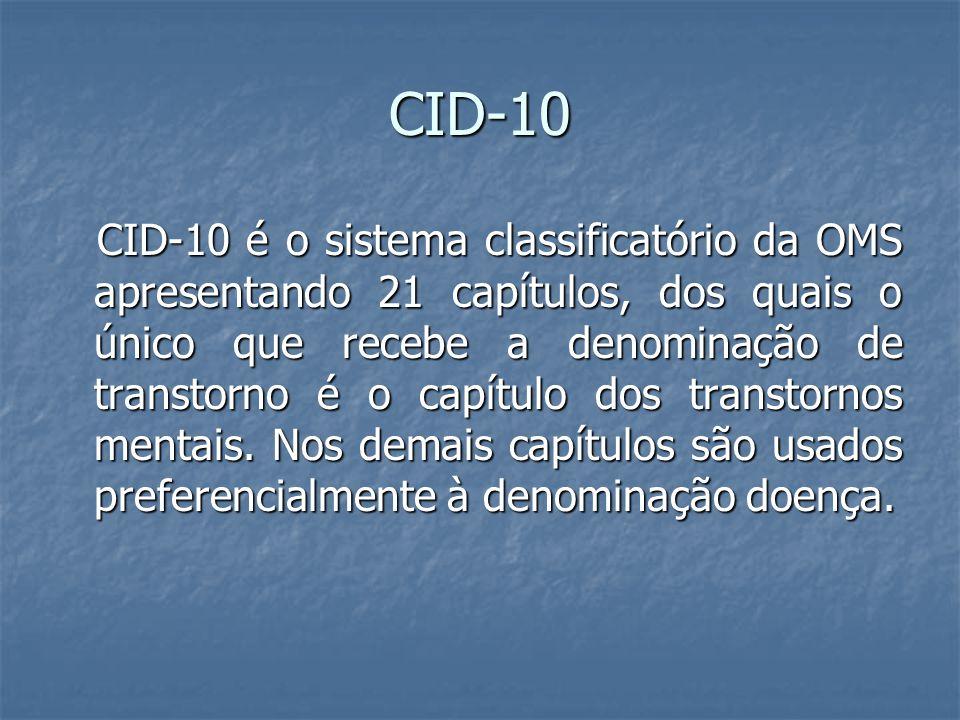 CID-10