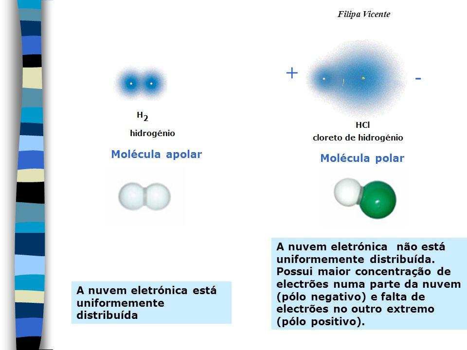 + - Molécula apolar Molécula polar