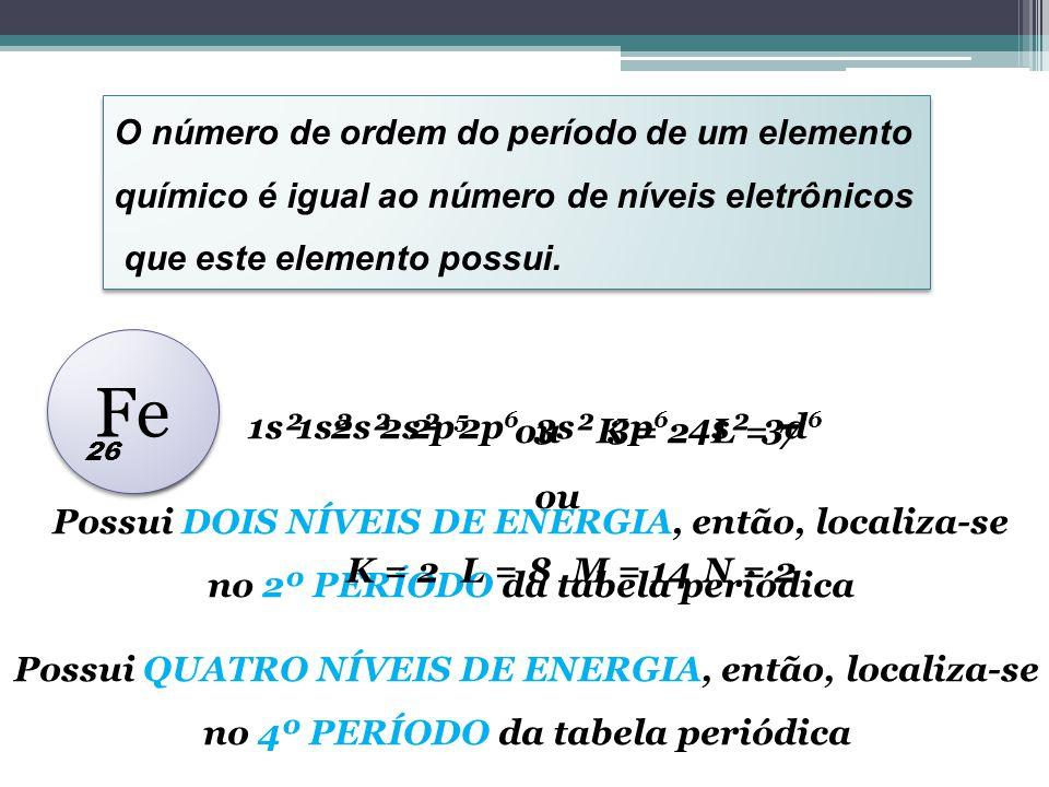 Fe F O número de ordem do período de um elemento