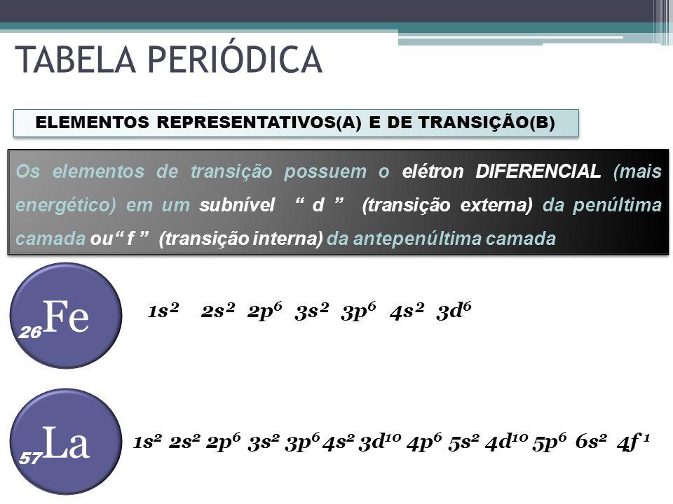 ELEMENTOS REPRESENTATIVOS(A) E DE TRANSIÇÃO(B)