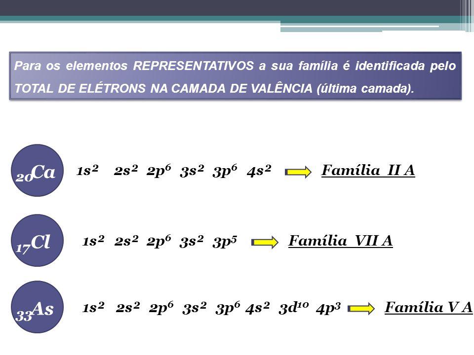 Ca Cl As 1s² 2s² 2p6 3s² 3p6 4s² Família II A 1s² 2s² 2p6 3s² 3p5