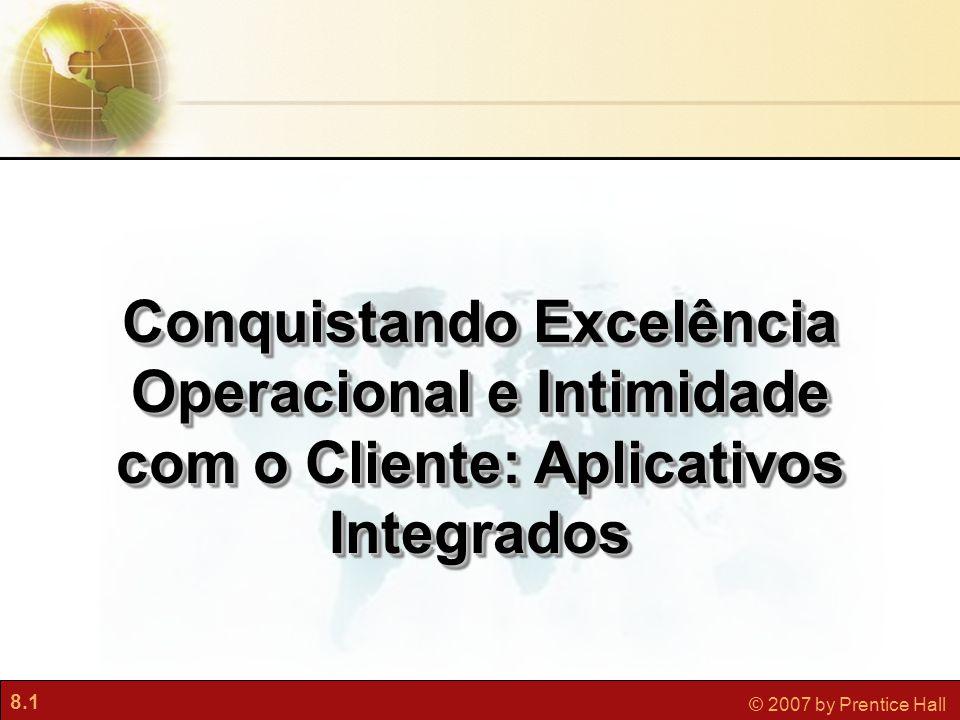 Conquistando Excelência Operacional e Intimidade com o Cliente: Aplicativos Integrados
