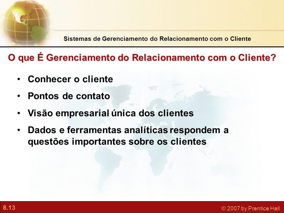 O que É Gerenciamento do Relacionamento com o Cliente
