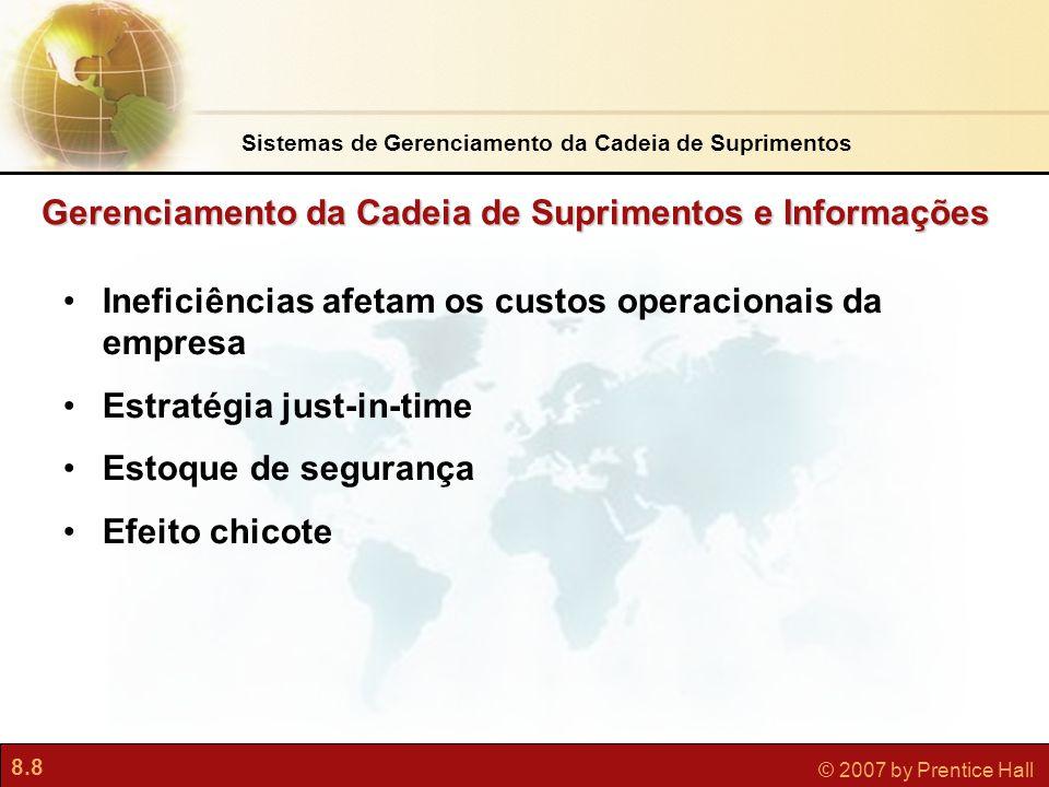 Gerenciamento da Cadeia de Suprimentos e Informações