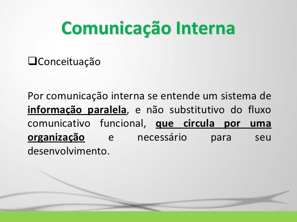 Comunicação Interna Conceituação