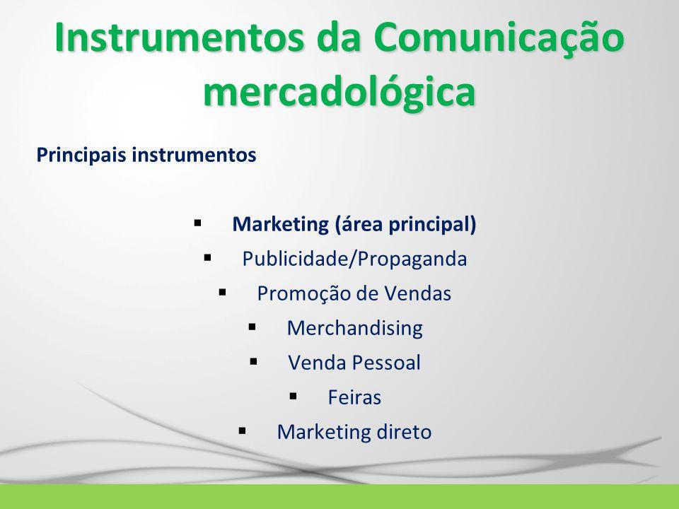 Instrumentos da Comunicação mercadológica