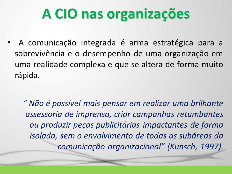 A CIO nas organizações