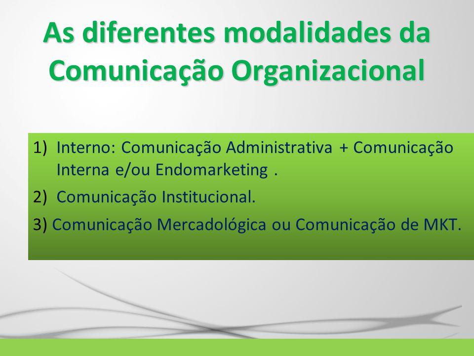 As diferentes modalidades da Comunicação Organizacional