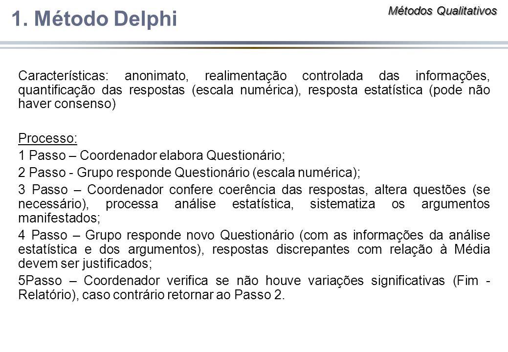 Métodos Qualitativos 1. Método Delphi.