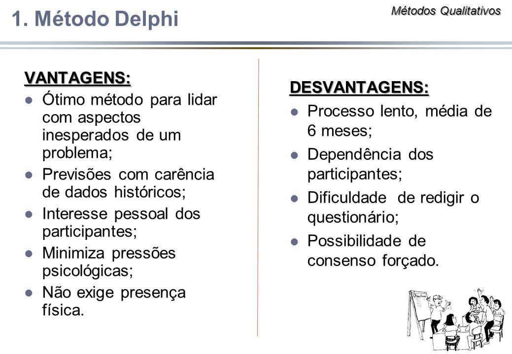 1. Método Delphi VANTAGENS: