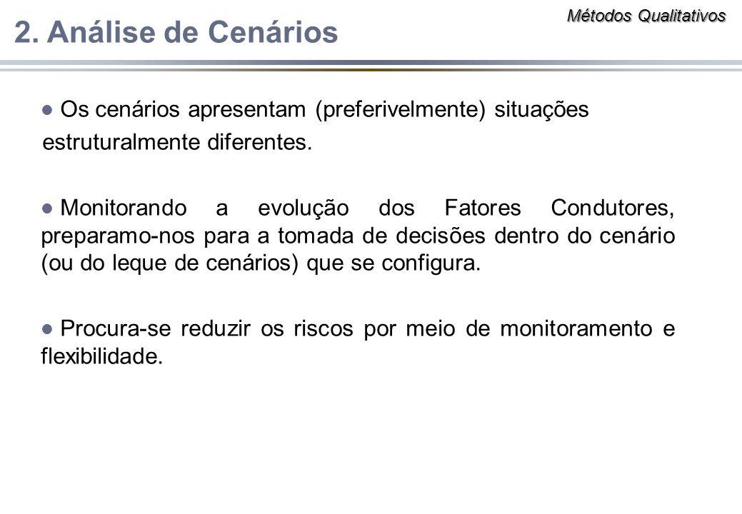 Métodos Qualitativos 2. Análise de Cenários. Os cenários apresentam (preferivelmente) situações. estruturalmente diferentes.