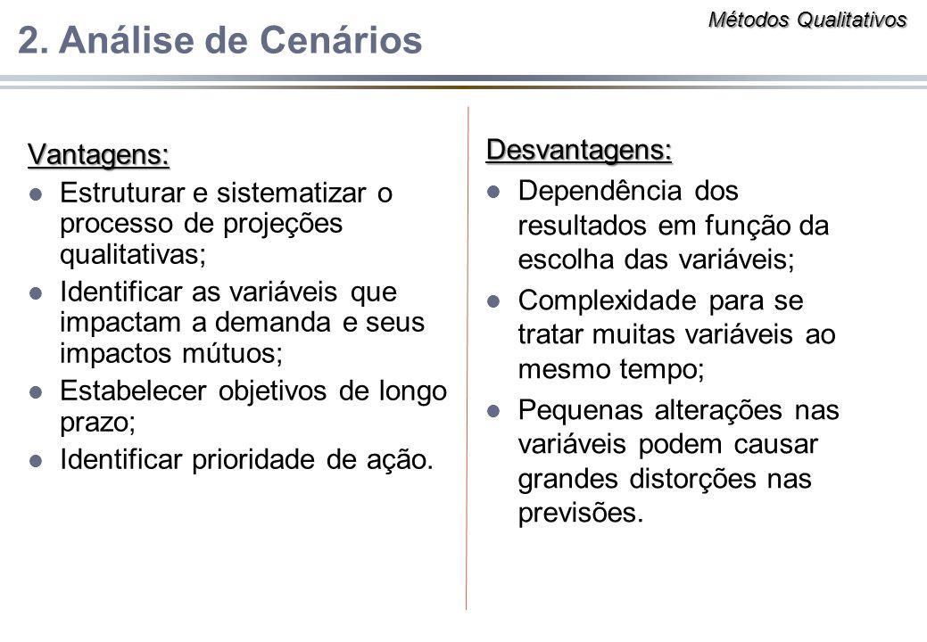 2. Análise de Cenários Desvantagens: Vantagens: