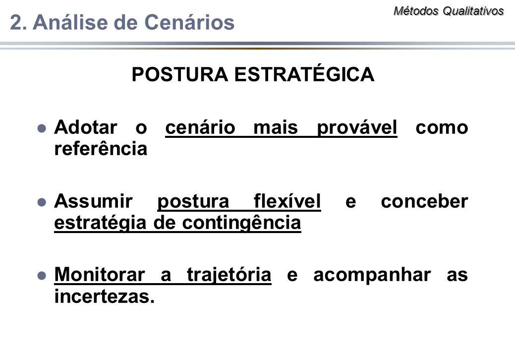 2. Análise de Cenários POSTURA ESTRATÉGICA