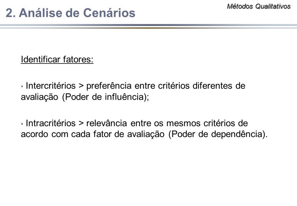 2. Análise de Cenários Identificar fatores: