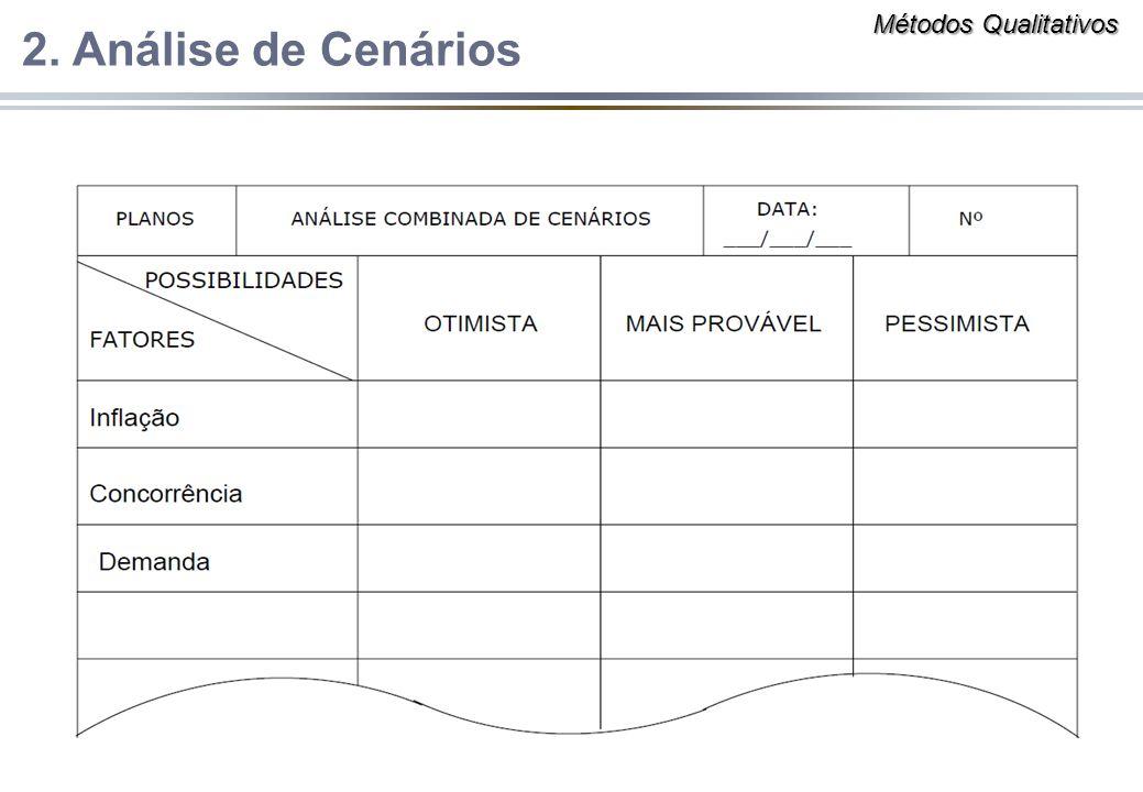 Métodos Qualitativos 2. Análise de Cenários