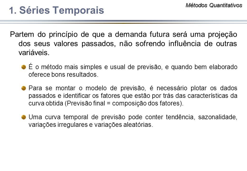 1. Séries Temporais Métodos Quantitativos.