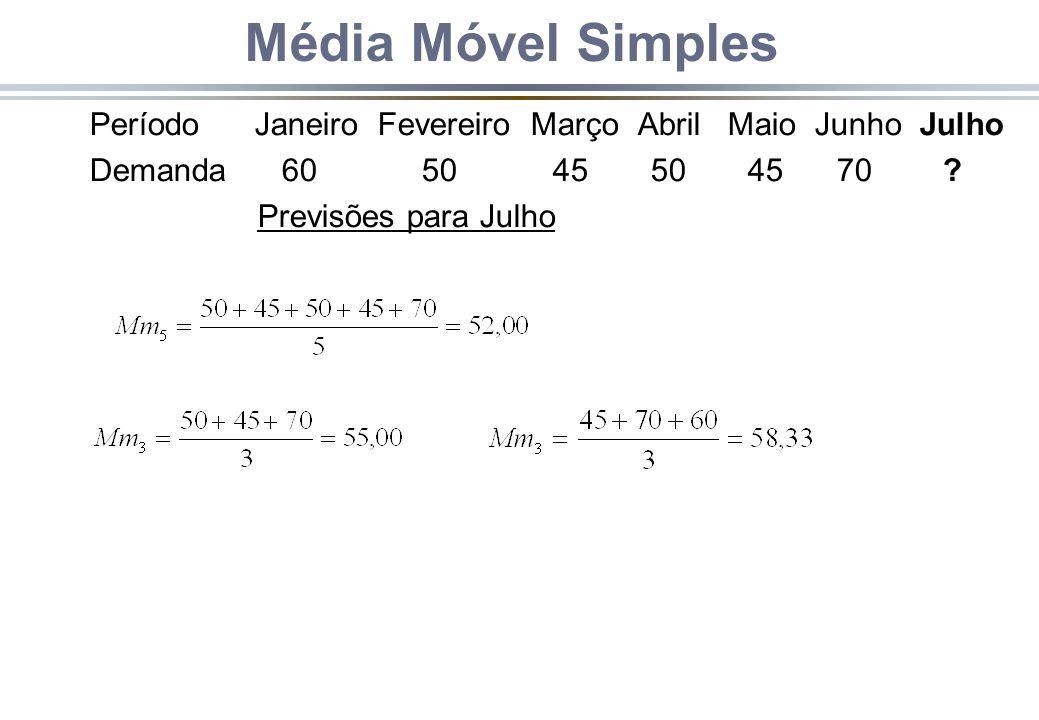 Média Móvel Simples Período Janeiro Fevereiro Março Abril Maio Junho Julho.