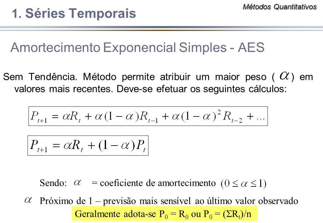 Amortecimento Exponencial Simples - AES