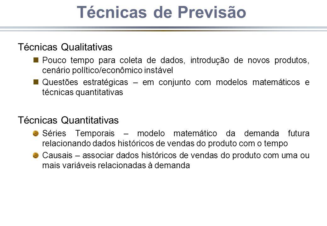 Técnicas de Previsão Técnicas Qualitativas Técnicas Quantitativas