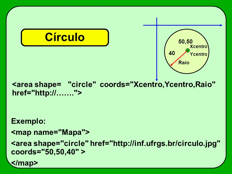 Círculo 50,50. Xcentro. 40. Ycentro. Raio. <area shape= circle coords= Xcentro,Ycentro,Raio href= http://……. >