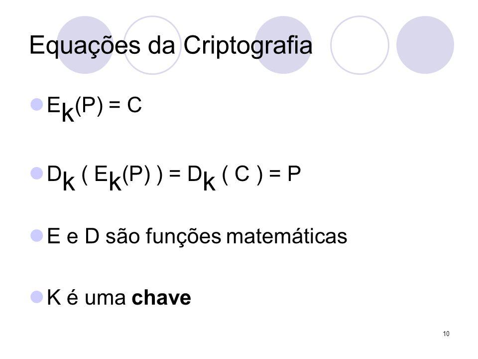 Equações da Criptografia