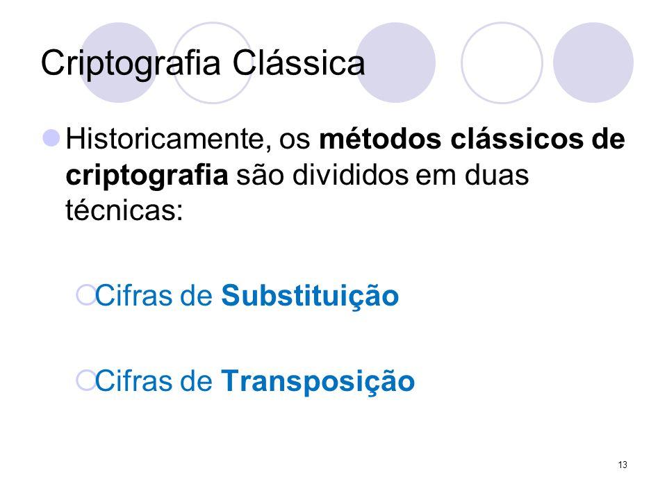Criptografia Clássica
