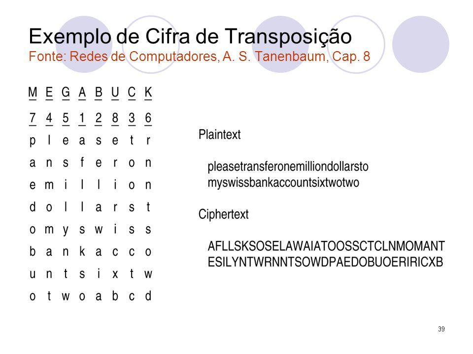 Exemplo de Cifra de Transposição Fonte: Redes de Computadores, A. S