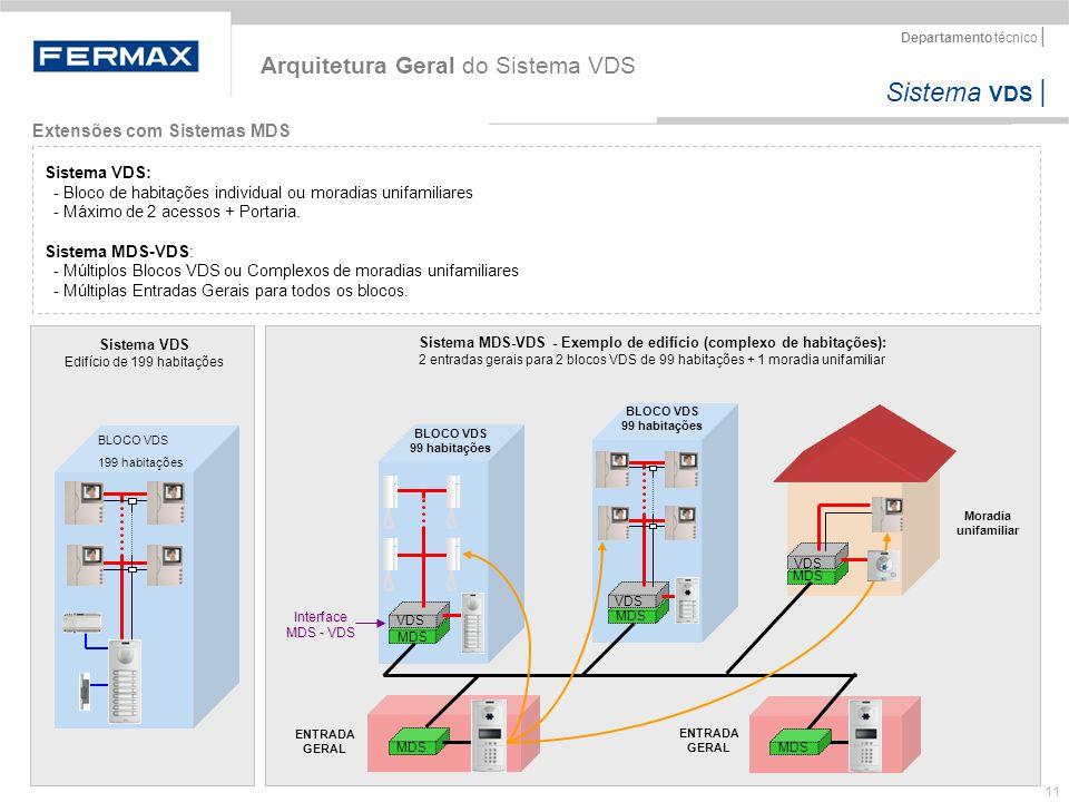 Sistema MDS-VDS - Exemplo de edifício (complexo de habitações):