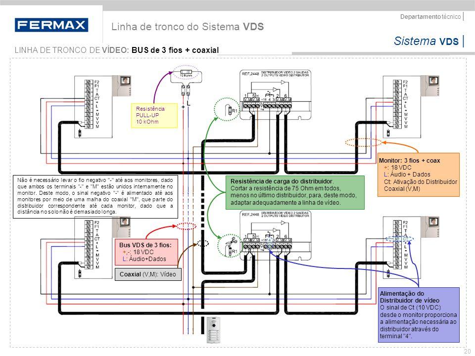 Linha de tronco do Sistema VDS