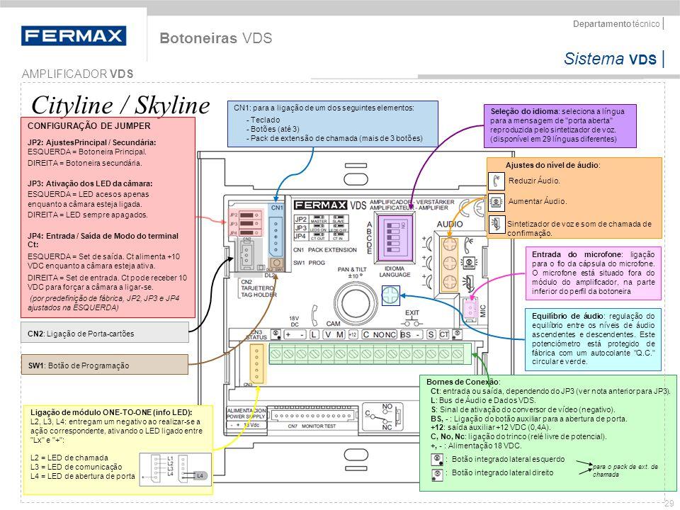 Cityline / Skyline Botoneiras VDS AMPLIFICADOR VDS