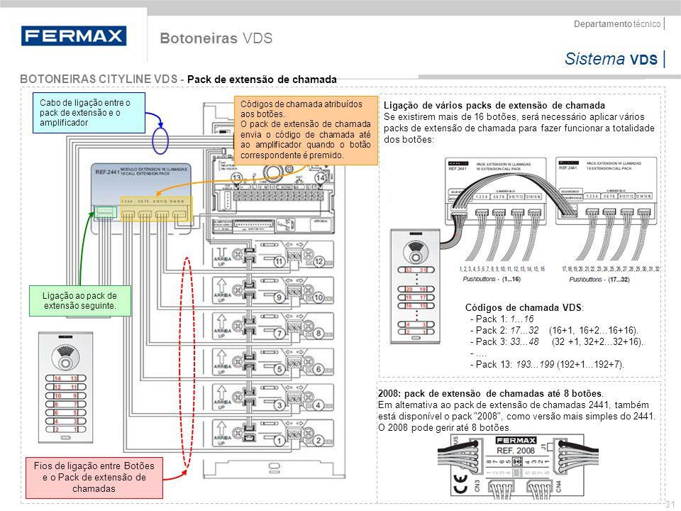 Botoneiras VDS BOTONEIRAS CITYLINE VDS - Pack de extensão de chamada