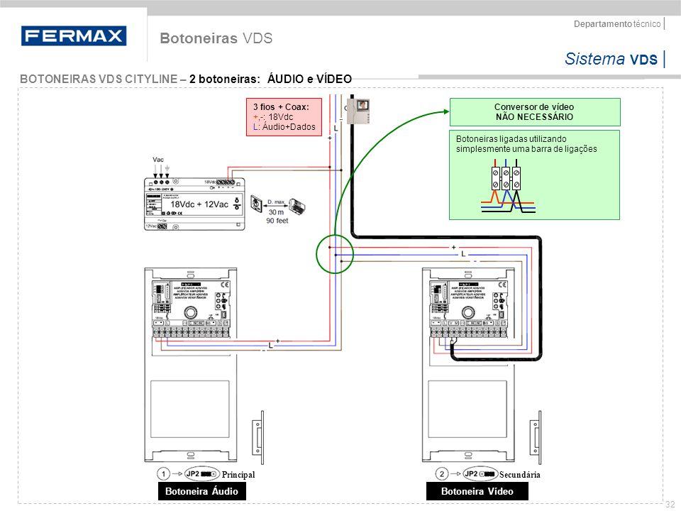 Botoneiras VDS BOTONEIRAS VDS CITYLINE – 2 botoneiras: ÁUDIO e VÍDEO