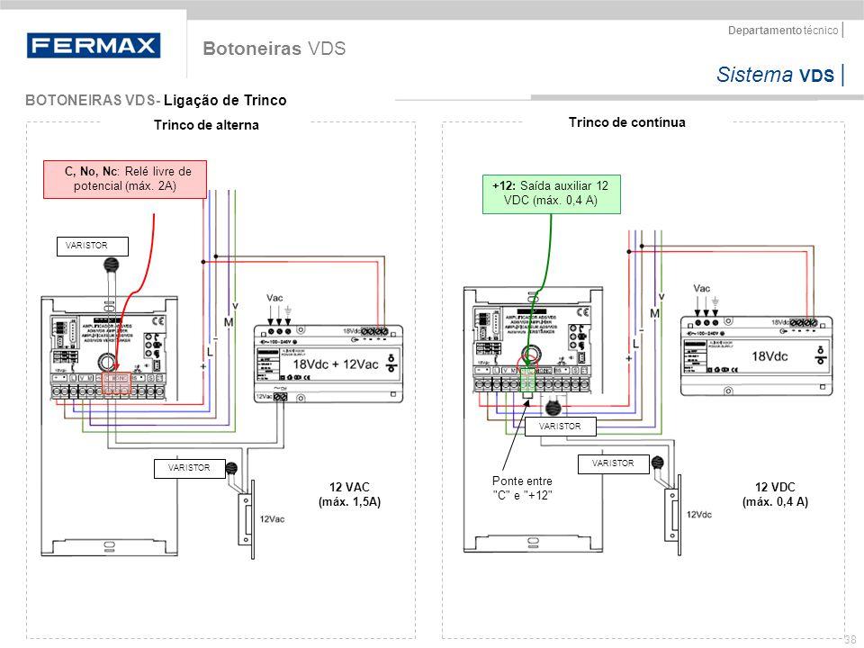 +12: Saída auxiliar 12 VDC (máx. 0,4 A)