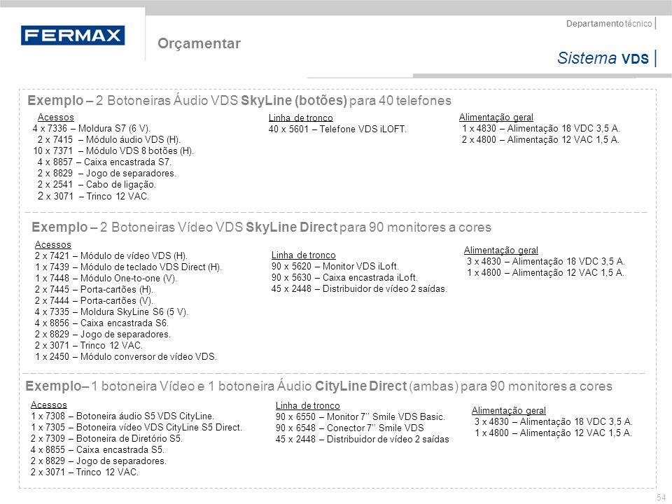 Orçamentar Exemplo – 2 Botoneiras Áudio VDS SkyLine (botões) para 40 telefones.