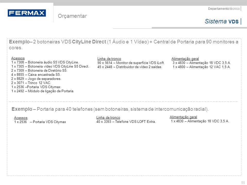 Orçamentar Exemplo– 2 botoneiras VDS CityLine Direct (1 Áudio e 1 Vídeo) + Central de Portaria para 90 monitores a cores.