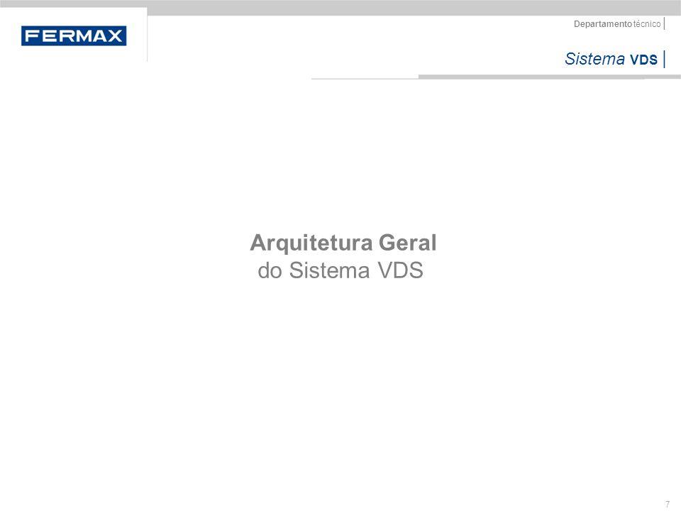 Arquitetura Geral do Sistema VDS